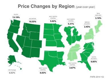 price change by region